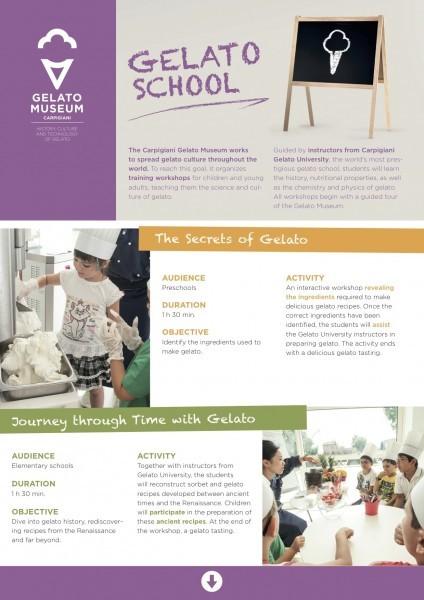 Gelato Museum - kids training